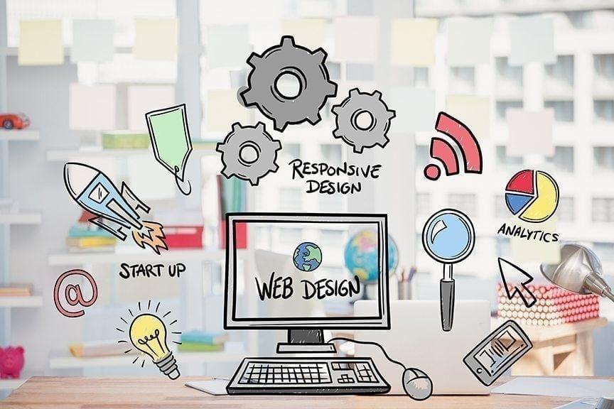 Miami Website Design Services