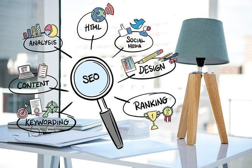 Website Design Services Miami