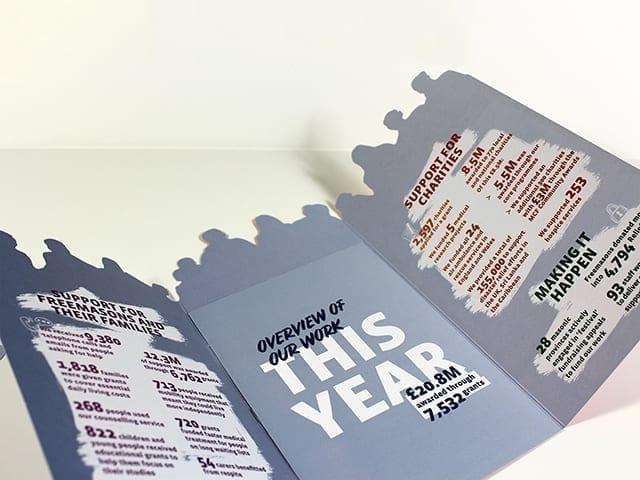 die cut brochure printing